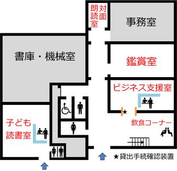 埼玉県立熊谷図書館1階