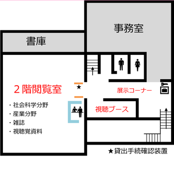 埼玉県立熊谷図書館2階